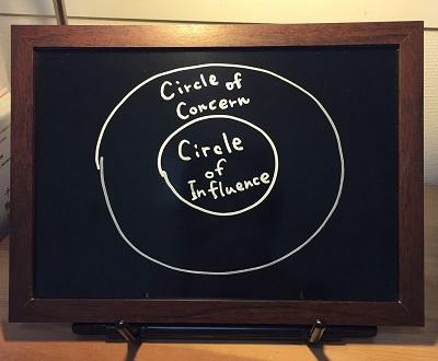 【7つの習慣】「影響の輪」「関心の輪」とは(Circle of Influence,Circle of Concern)