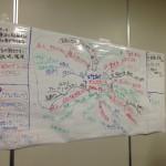 「会議の見える化」で効率的に合意形成する手法 -「視覚会議®」より-
