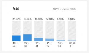 スクリーンショット 2014-06-22 01.22.48